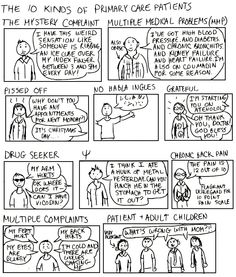 A Cartoon Guide to Becoming a Doctor: December 2012 | Med