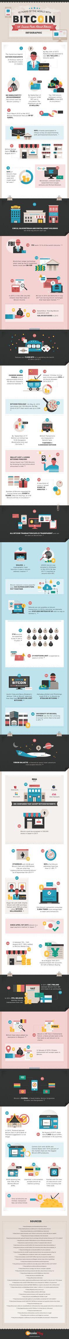 https://bitcoinplay.net/wp-content/uploads/2017/08/bitcoin-fact-01-1.png