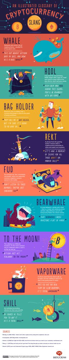 An illustrated glossary of cryptocurrency slang