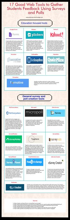 A Handy Visual Featuring 17 Good Web Tools to Gather Students Feedback Using Surveys and Polls