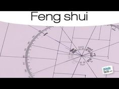 Comment s'orienter avec une boussole en Feng shui ?