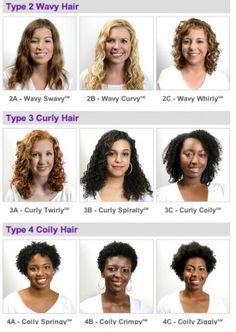Hair type classification natural hairstyles pinterest hair