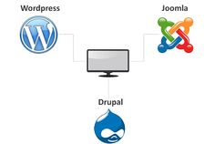 Which one would you like to choose: Wordpress, Joomla and Drupal?  Building any website has become challenging as it should catch the viewer's attention and can hold their interests.  #OutsourceWordpressIndia #Drupalexpart #Joomladevelopment