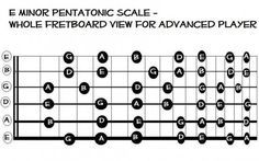 How to Improvise on the Guitar - Extending Pentatonics out of the Box Guitar Scales Charts, Guitar Chords And Scales, Jazz Guitar Chords, Basic Guitar Lessons, Guitar Chord Chart, Music Guitar, Music Lessons, Playing Guitar, Guitar Strumming