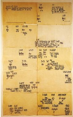 John Cage, Water Music, (1952) Jackson Pollock, Fluxus Art, Graphic Score, Sound Map, Nam June Paik, Neo Dada, John Cage, Sound Design, How To Fall Asleep