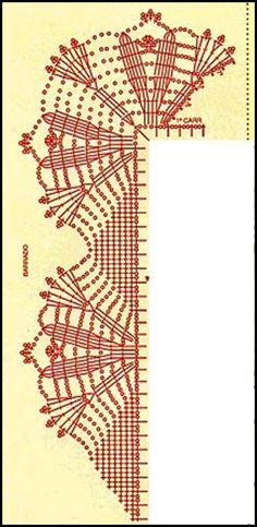 PATRONES=GANCHILLO = CROCHET = GRAFICOS =TRICOT = DOS AGUJAS: febrero 2011