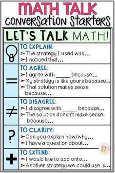 Let's Talk Math! Implementing Math Talk in the Classroom - Mrs. Winter's Bliss - - Math Talk discussions are an effective way for students to develop strong communication skills and deepen their understanding of mathematical content. Math Discourse, Fifth Grade Math, Fourth Grade, Eighth Grade, Grade 3, Math Anchor Charts, Anchor Charts First Grade, Math Charts, Math Talk