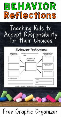 Teaching Kids to Accept Responsibility for their Choices Best classroom management graphic organizer tool! This Behavior Reflections graphic organizer is a great way to handle misbehavior in the classroom. Having kids fill out this graphic organizer helps School Social Work, Middle School Classroom, Art Classroom, High School, Behavior Reflection, Classroom Behavior Management, Behaviour Management Strategies, Classroom Consequences, Behavior Interventions