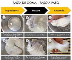 Los Naranjos - Arte y Gastronomía: Receta Pasta de Goma - Tutorial (Paso a paso)