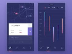 Train Officer App Exploration designed by Ghani Pradita for Paperpillar. Connect with them on Dribbble; the global community for designers and creative professionals. Web Design, Graph Design, App Ui Design, Flat Design, Logo Design, Interface Web, User Interface Design, Design Thinking, Ui Design Mobile