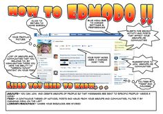 HOW TO EDMODO HANDOUT | Classroom Management Systems are extremely useful in the classroom and allow students and teachers to actively communicate in a safe environment.