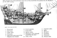 Mayflower as it would have been loaded with passengers and crew