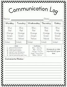 Aloha Kindergarten!: Behavior Plan Linky Party