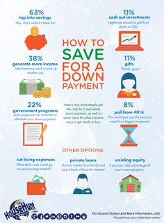 If you're wondering how to save for a down payment, here's how most people get the cash, as well as some ideas for other creative ways to get ready to buy!