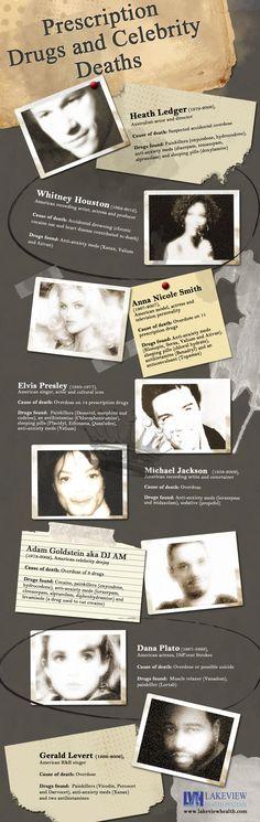 Celebrity Deaths by Prescription Drugs  #celebrities #celebritydeaths