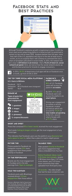 Best practices for Facebook marketing #infographic