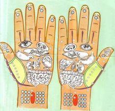 puntos de presion de manos y pies