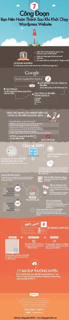 Infographic - 7 Công Đoạn Cần Hoàn Thành Sau Khi Tạo Site Wordpress http://www.infographic24h.com/2015/01/7-Cong-Doan-Sau-KHi-Cai-Wordpress.html
