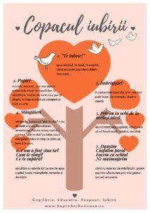 Modalități în care ne putem arăta iubirea față de copii / / 7 ani de acasă