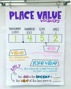 Are you teaching place value?! Then grab my Anchor Chart Planogram Vol. 2: Place Value set!