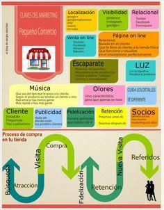 Claves del marketing para el pequeño comercio #infografia #infographic #marketing