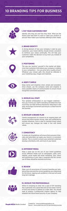 Starting a New Business 10 Branding Tips for Success - @redwebdesign | Professional web design services at techhelp.ca