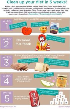 How to clean up your diet in 5 weeks (Pic) && 5 Weight Loss Tricks for Beginner (Link)