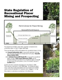 State regulation of recreational placer mining and prospecting, by the Oregon Department of State Lands