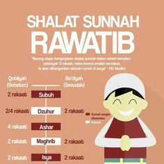 Yuk, Ucapkan Salawat untuk Nabi Muhammad SAW Hijrah Islam, Doa Islam, Islam Religion, Reminder Quotes, Self Reminder, Moslem, Religion Quotes, Islamic Teachings, Islamic Dua