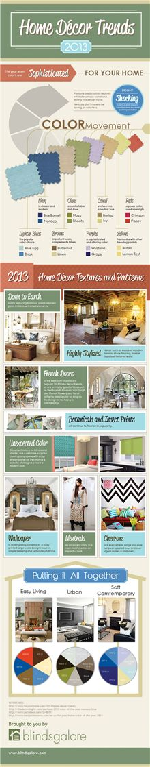 Trends in Home Dec­o­ra­tions myhomedecorationideas.co