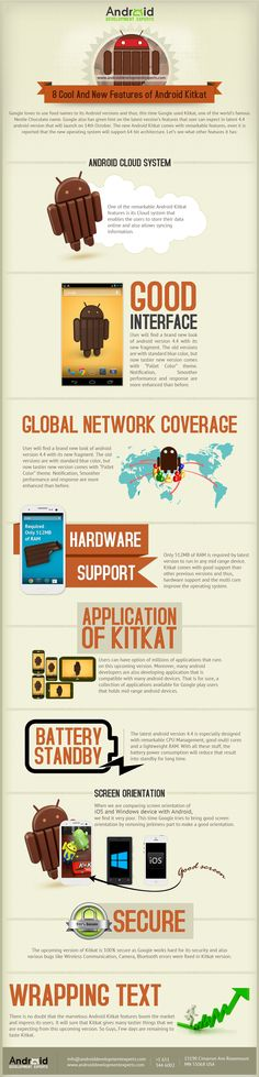 8 Cool And New Features Of Android Kitkat #Infographic #Android #Technology