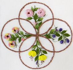 Embroidery brazilian french indian and japanese on pinterest braz