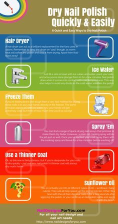 Easy Ways to Dry Nail Polish Quickly Infographic ilde. Easy Ways to Dry Nail Polish Quickly Infographic ilde. Nail Polish Dry Faster, Quick Dry Nail Polish, Dry Nails Quick, Nail Polish Hacks, Gel Nail Polish, Nail Tips, Nail Hacks, Gel Nail Removal, Cuticle Remover