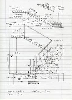 Important notes on stair design and dimensions. Useful