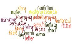 Genres of Literature | ... Language Arts and your other courses falls into a genre of literature