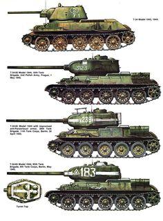 Russian T-34-85