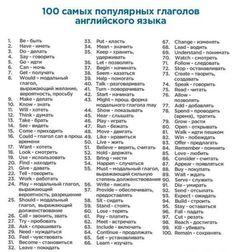 100 самых популярных глаголов (4: 400 слов, которые покрывают 75% всех английских текстов).