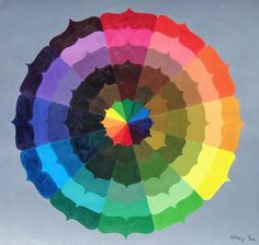 Exercise 4: Understanding Color Wheel (Day 9-Design; Day 10-Give cheat sheet. Primary & secondary colors in markers, End of term sketchbook check; Day 11-Primary values in crayons; Day 12-Sec. in paints; Day 13-Ter. in paints)