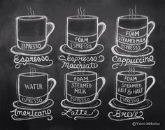 How coffees are made