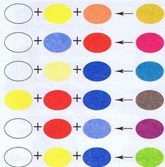 Как пользоваться цветовым кругом для создания дизайна интерьера.