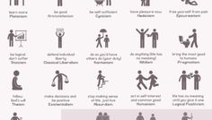 The Meaning of Life according to different Philosophers [Infographic)