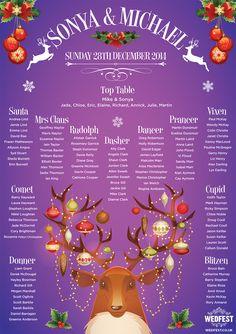 Christmas Reindeer Wedding Seating Plan Http Www Wedfest Co Table