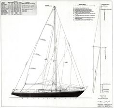 Here is a boat that is very well regarded and I would say one of Olin's favorites. She was built in France by the Eduard Chabert Shipyard . Classic Yachts, Boat Design, Gaston, Morning Light, Sailboat, Stability, Sailing, Surface, Weather