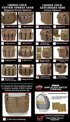 Tactical Armor, Tactical Survival, Plate Carrier Setup, Special Forces Gear, Airsoft Gear, Tac Gear, Combat Gear, Chest Rig, Tactical Equipment
