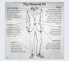 The Maverik Fit