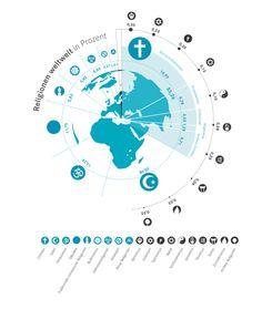brockhaus-weltatlas-infografik-religionen-2