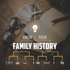 It's important to know your family vision history!  It helps you and our doctors know what problems to watch for because many are hereditary.  At your family gatherings, take a few moments to ask. #ZionsvilleEyecare