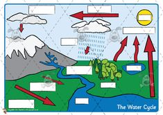 Printables mountains volcano ks2 teaching resources and teachers pet activities games water cycle labelling eyfs ks1 ks2 classroom ibookread Read Online