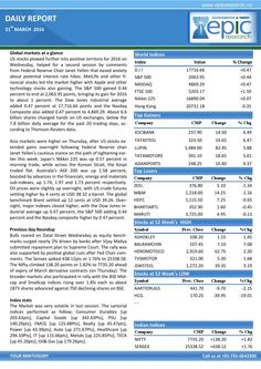 Epic research special report of 31 mar 2016  Epic Research is having good experience in market research which is very essential in trading. The advisors are highly skilled and they do fundamental and technical analysis effectively which is very important.