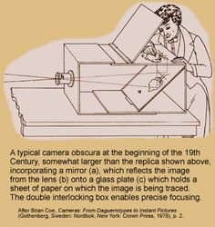 Diagram showing how a camera obscura works